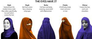 hijab, wearing hijab, niqab